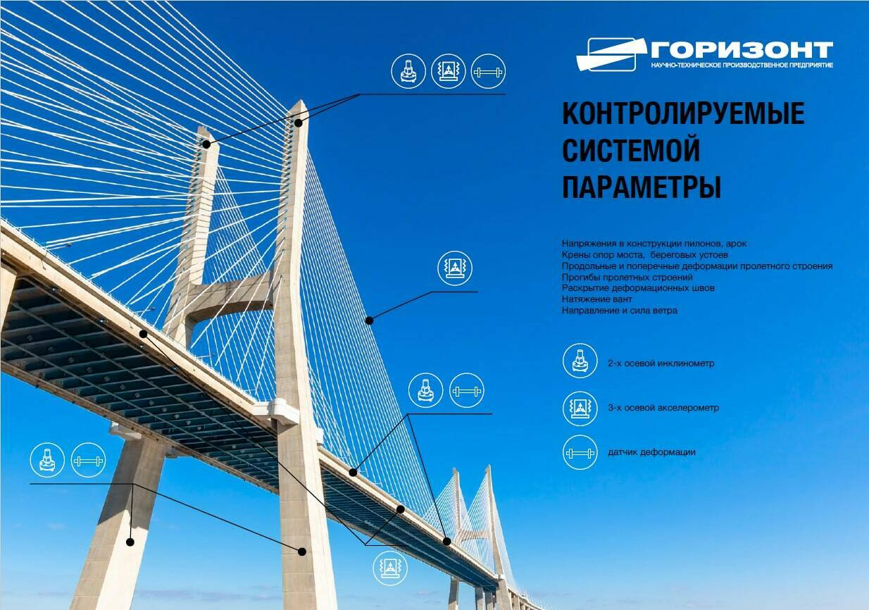Мониторинг мостов